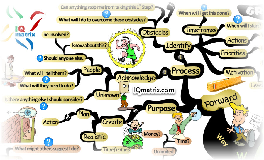 The Grow Model Pave the Way Forward