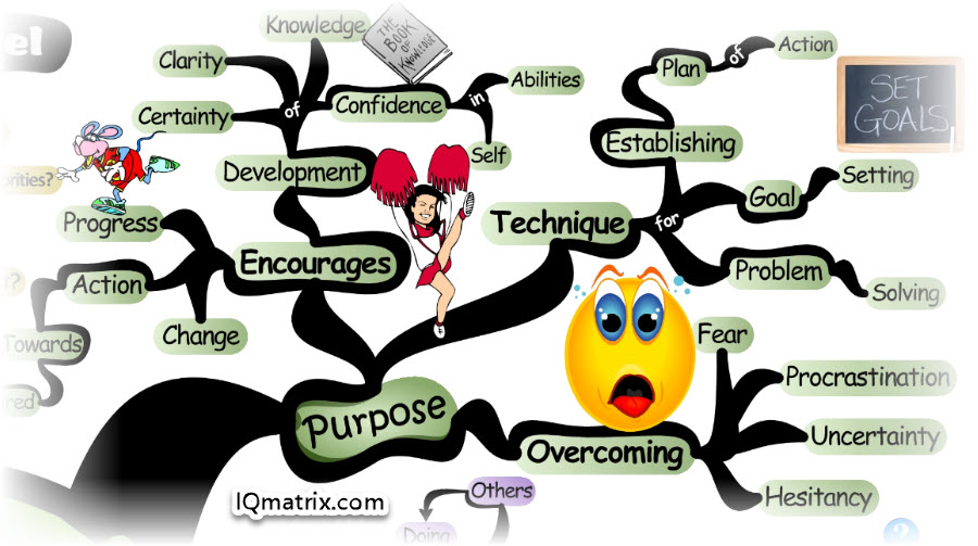 The Purpose of the Grow Model