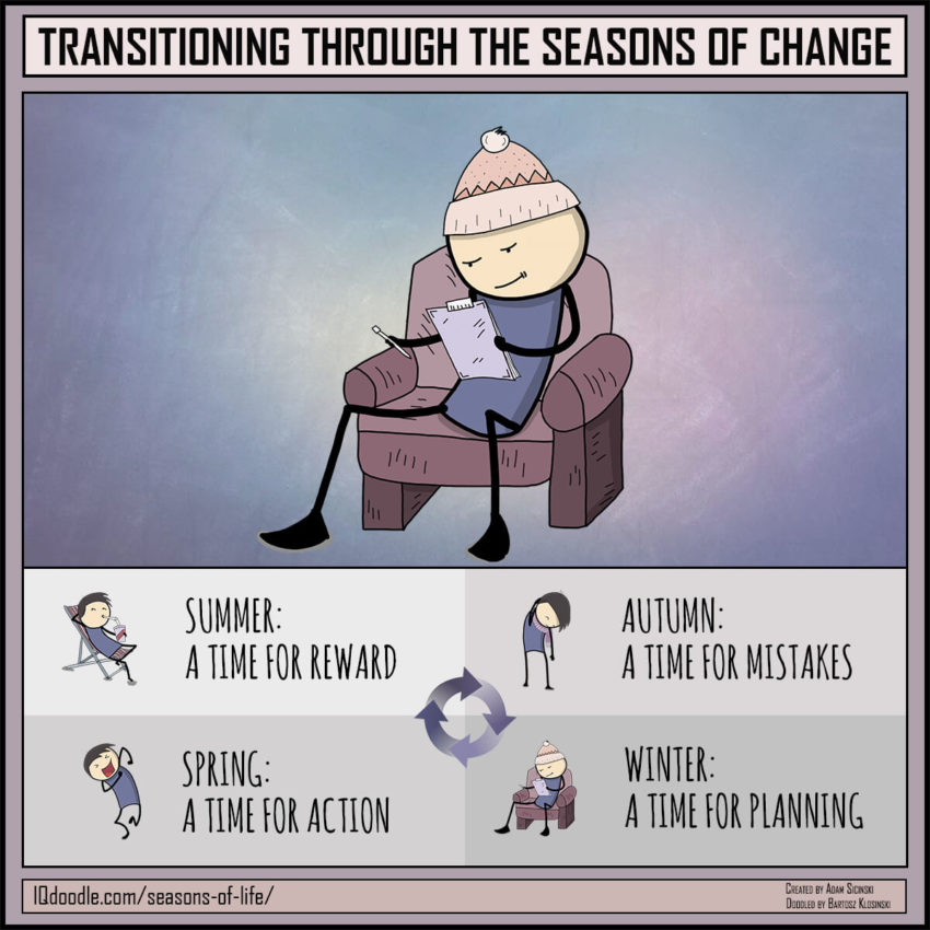 Transitioning Through the Seasons of Change