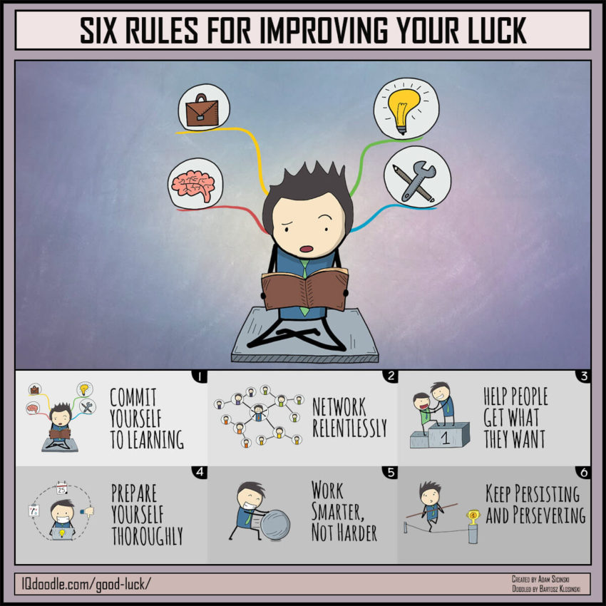 Six Rules for Improving Your Luck
