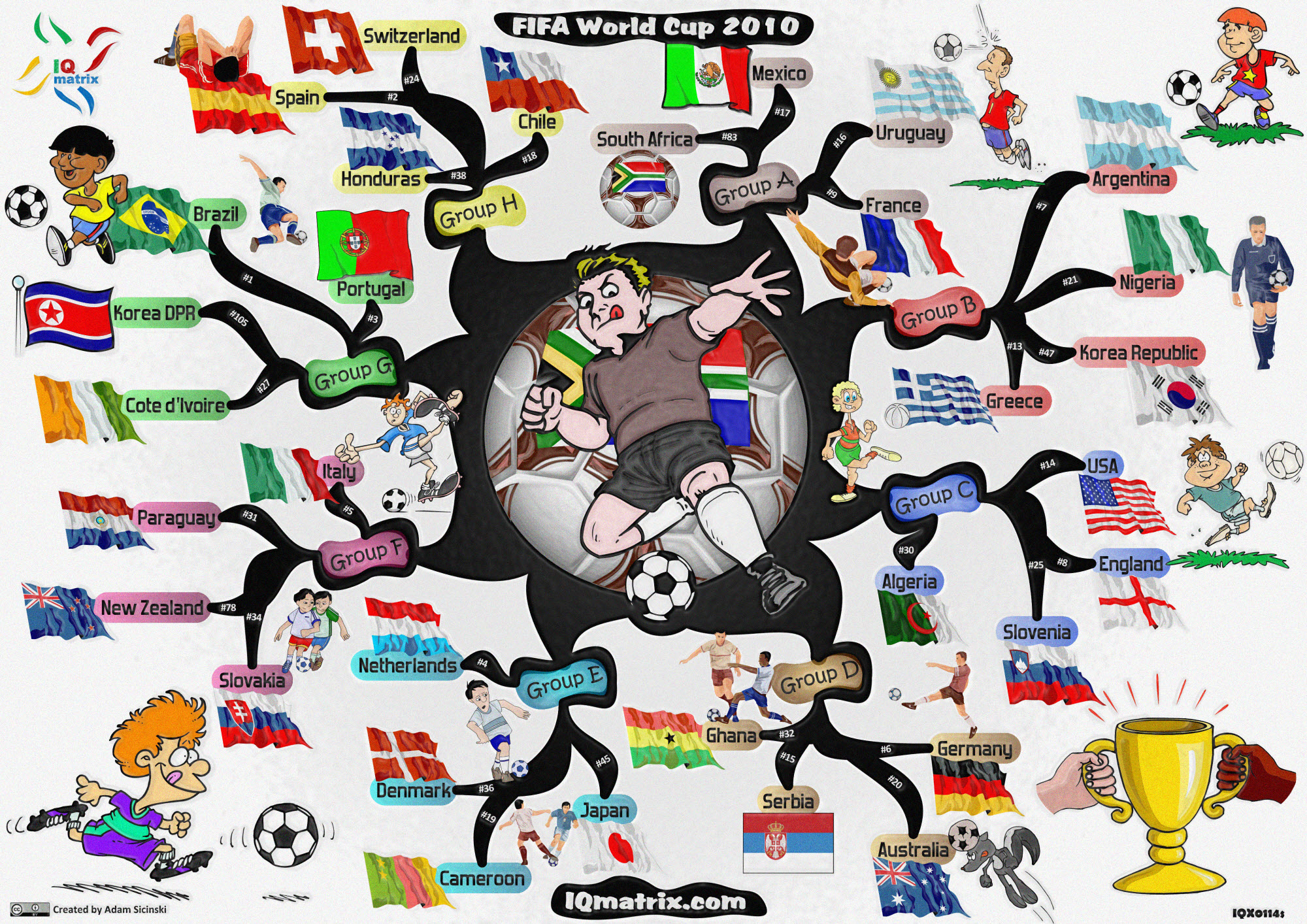 south africa world cup 2010 project leadership Match schedule 2010 fifa world cup south africa™ south africa (rsa) mexico (mex) uruguay (uru) france (fra) argentina (arg) nigeria (nga) korea republic (kor).