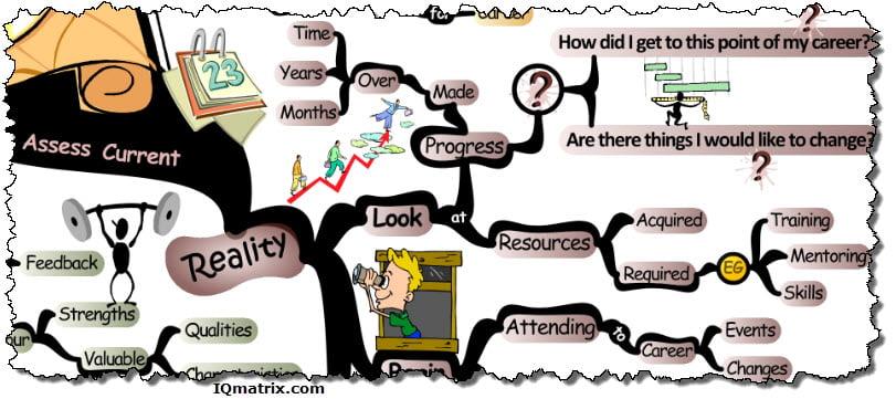 essays careers path