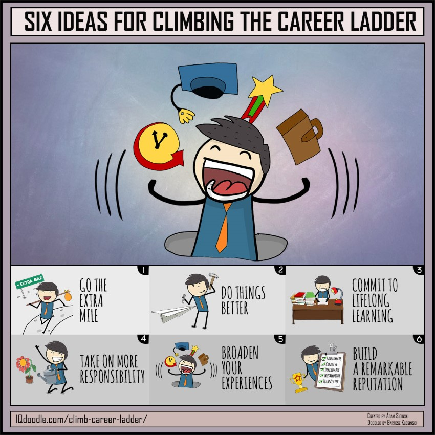 Six Ideas for Climbing the Career Ladder