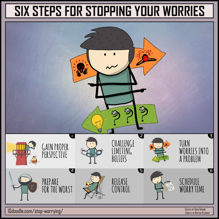 Six Steps for Stopping Your Worries