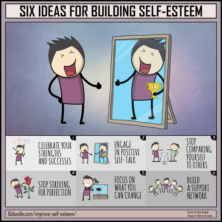 Ideas for Building Self-Esteem