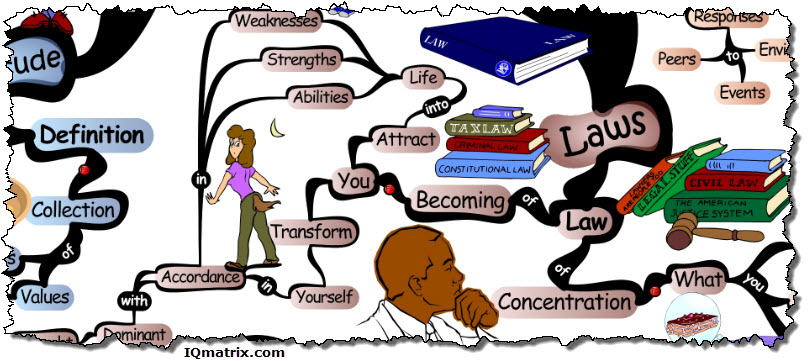 Universal Laws Affecting Attitude