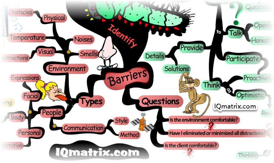 Identifying Life Coaching Barriers