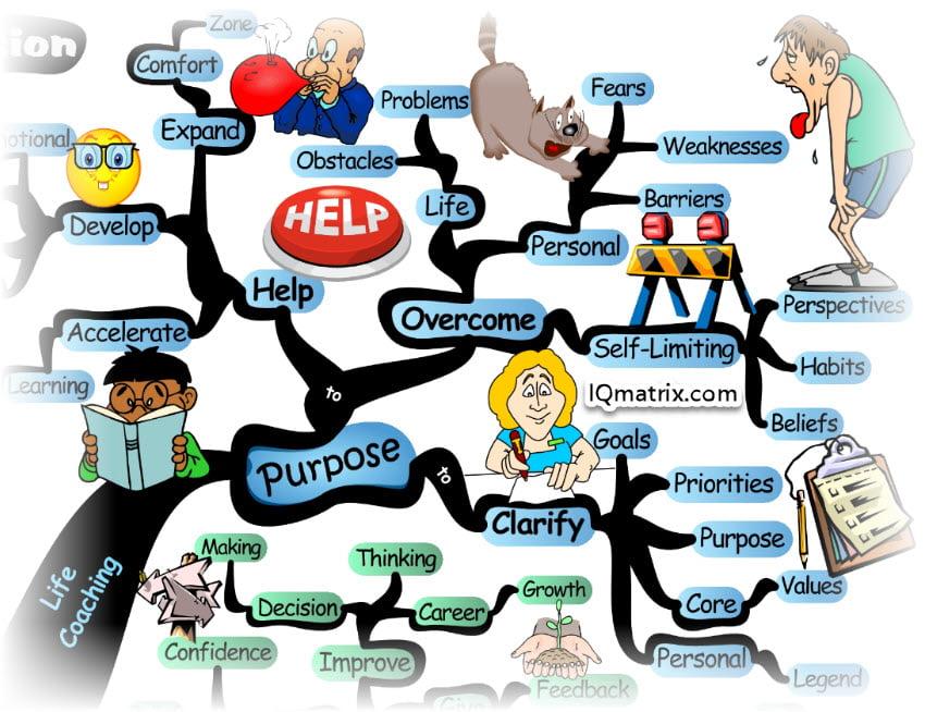 The Purpose of Life Coaching