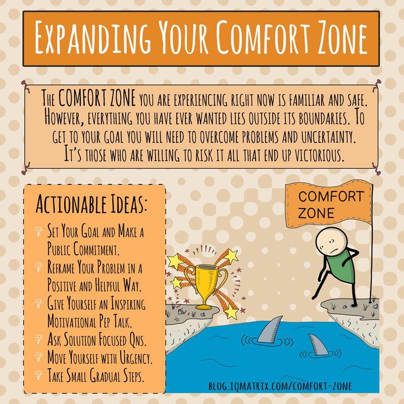 Expanding Comfort Zone