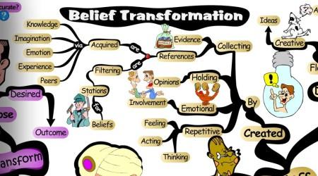 Belief Transformation
