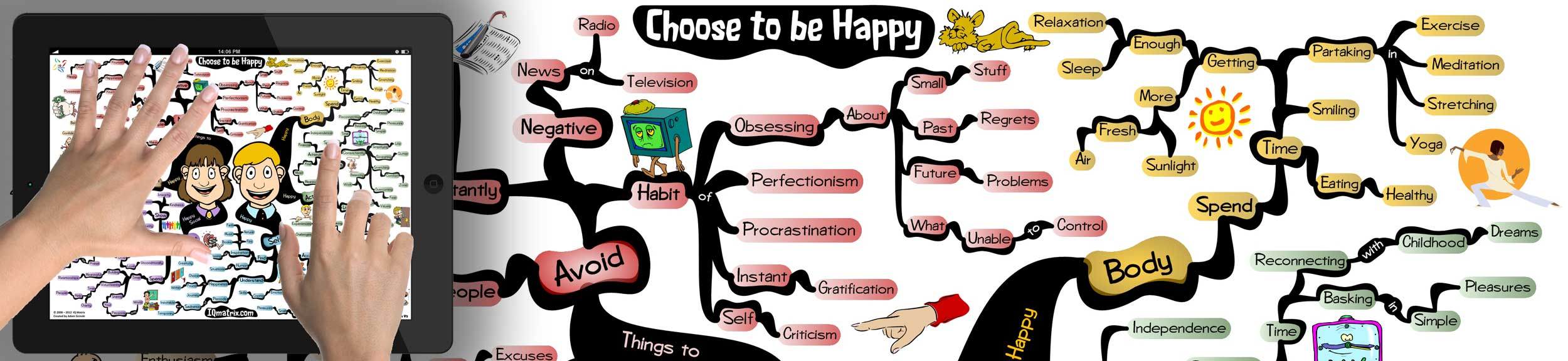 choosing to be happy essay How to find a catchy title for your paper/essay choose two to three keywords from your introduction or conclusion they're not happy.