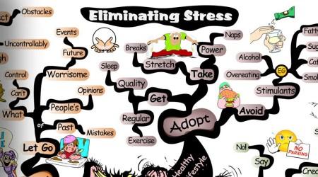 Eliminating Stress
