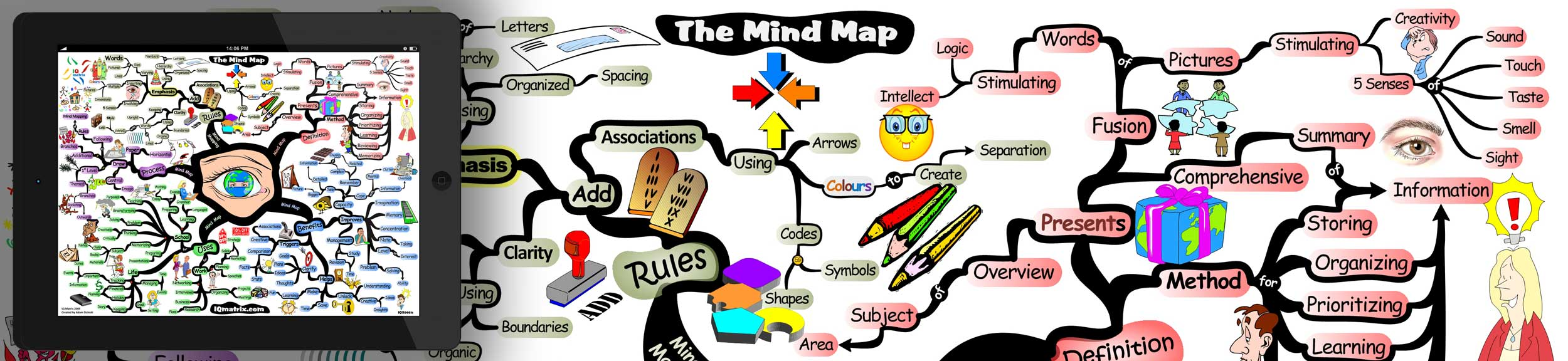 The Complete Guide On How To Mind Map For Beginners