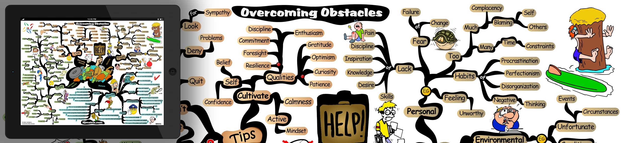 a comprehensive guide for how to overcome obstacles and setbacks