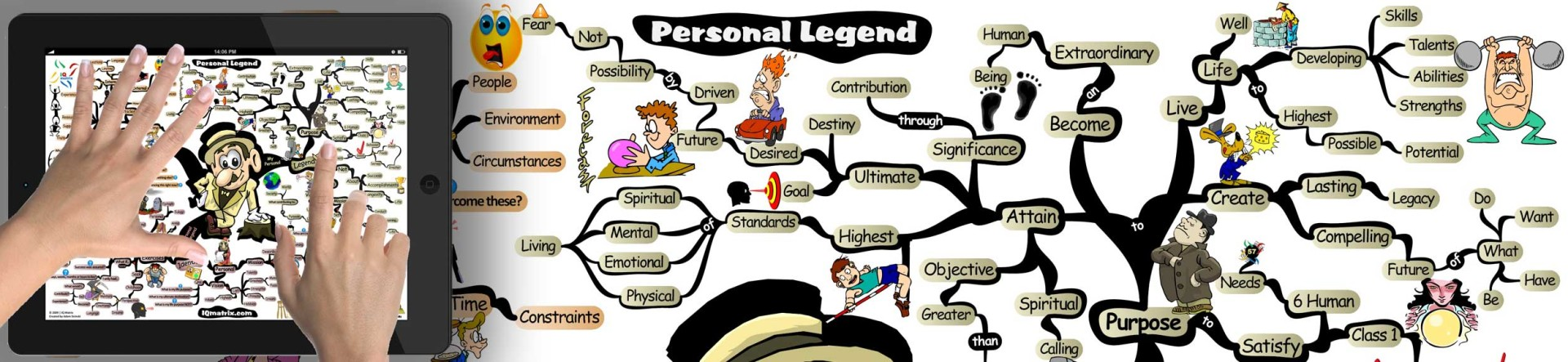 personal legend essay Personal legend: the alchemist but, unfortunately, very few follow the path laid out for them- the path to their personal legends, and to happiness.
