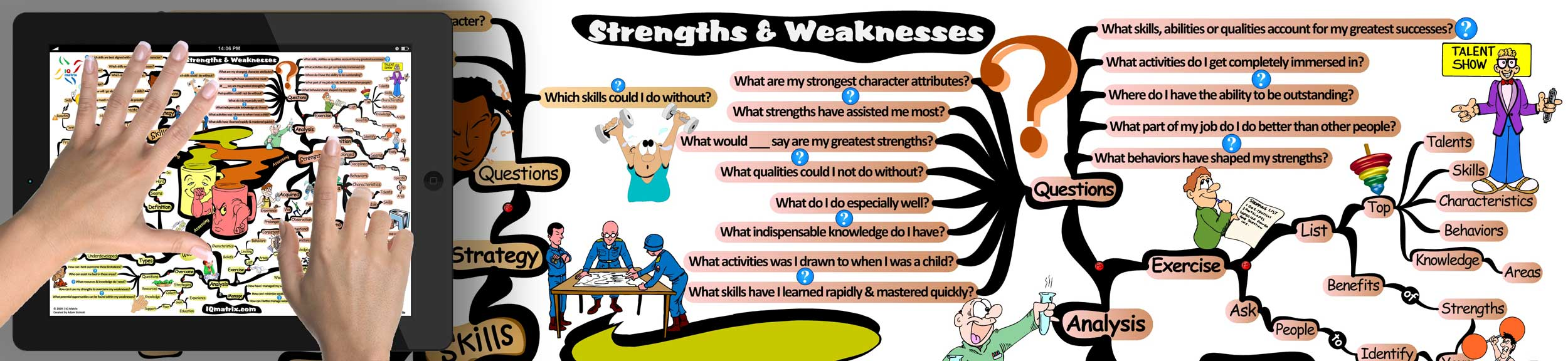 my personal strengths and weaknesses This is the hr interview questions and answers on what are your strengths and weaknesses home aptitude logical verbal ca current affairs gk.