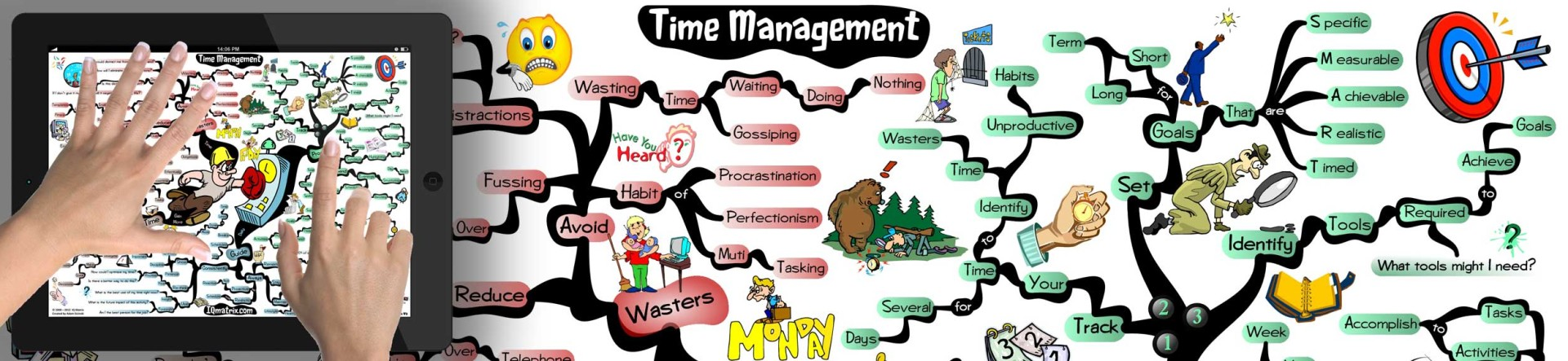 essay time management important Time management and personal development essay one's personality is formed and developed under the influence of multiple factors, objective and subjective, natural.