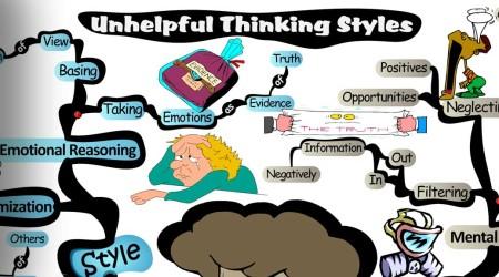 Unhelpful Thinking Patterns