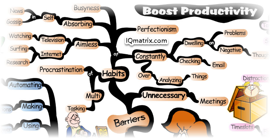 Avoid these Productivity Barriers