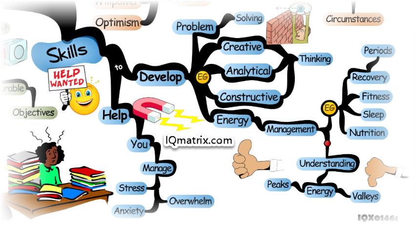 Productivity Skills to Develop