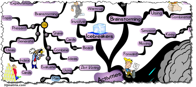 brainstorming essay activities Read on for 3 surprising brainstorming exercises that will lead you to an effective personal statement strategy.