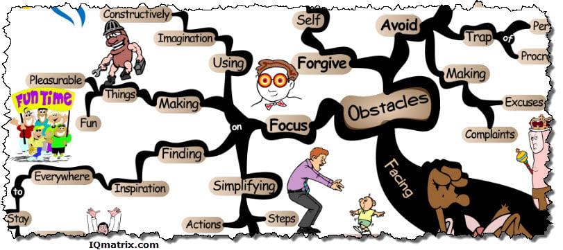 write an essay on value of discipline