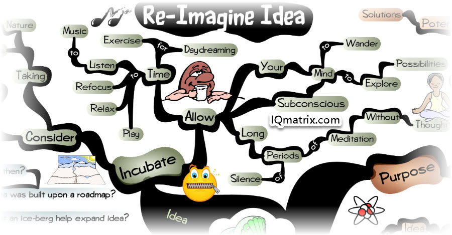 Idea Incubation