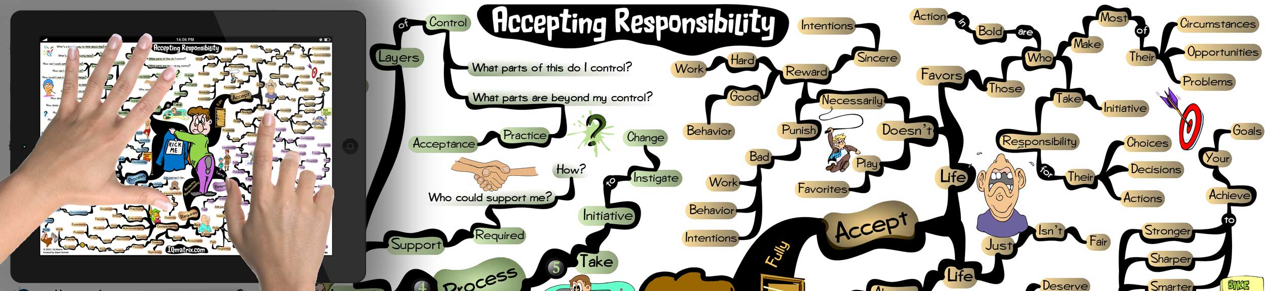 essay about responsibility of a responsible person