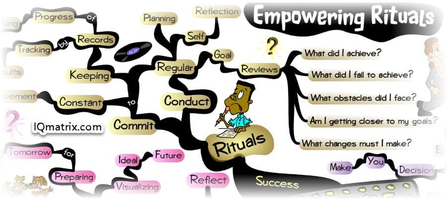 Success Rituals to Build