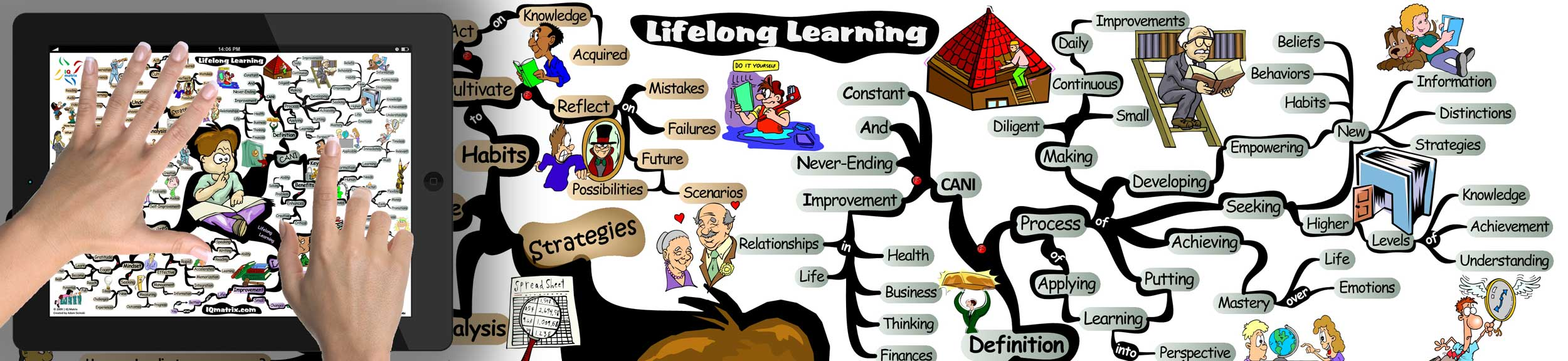 importance of lifelong learning and brain stimulation to longevity and quality of life O discuss the importance of lifelong learning and brain stimulation to longevity and quality of life • include at least four references in your paper from scholarly, peer-reviewed sources • format your paper consistent with apa guidelines.