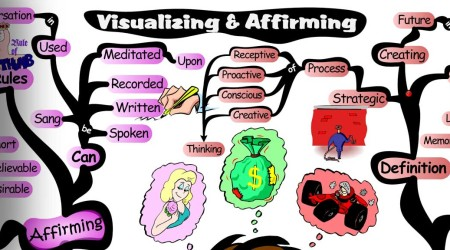 How to Visualize Your Goals