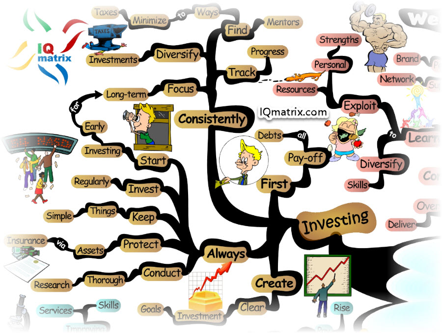 Investing for Wealth Creation