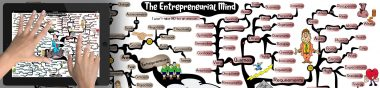 Becoming a Successful Entrepreneur