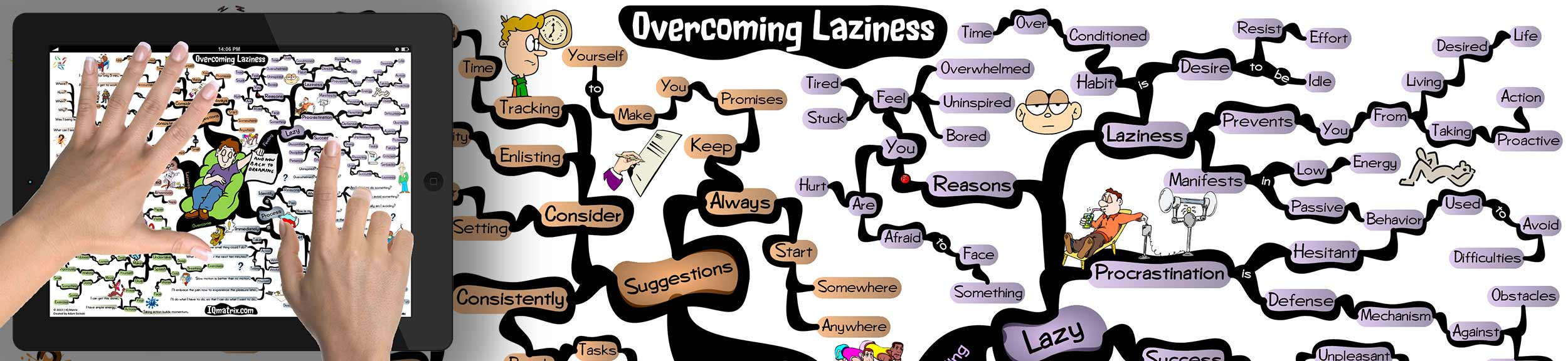 Three kinds of laziness - recognize yourself 87