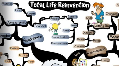 Total Life Reinvention