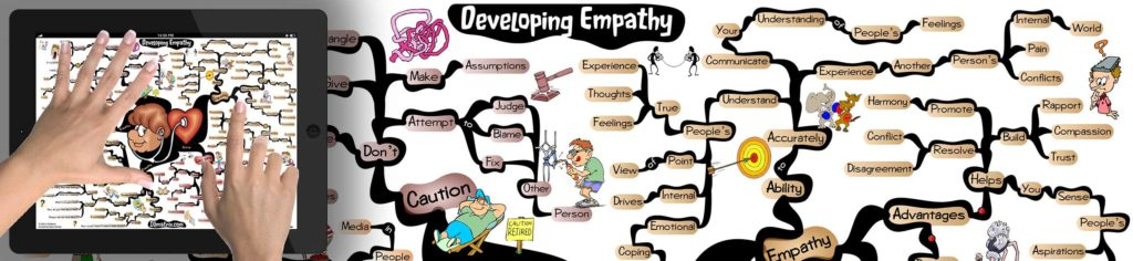 Six Steps for Developing Empathy