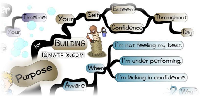 How to Build Self-Esteem Technique