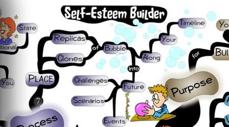 Self-Esteem Builder Technique