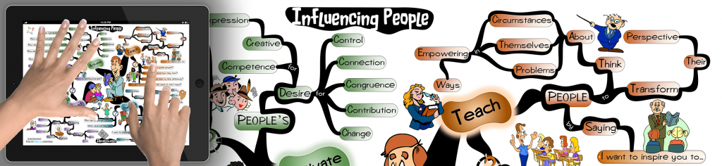 Influencing People mind map