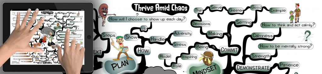 Thrive Amid Chaos mind map